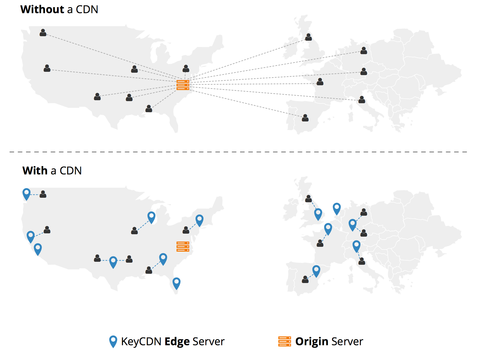 How a Content Delivery Network Works